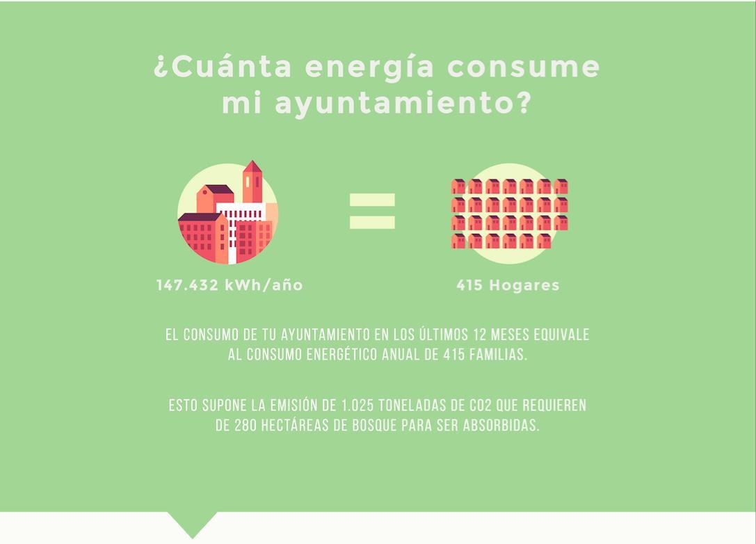 Portal Energetico Ciudadano