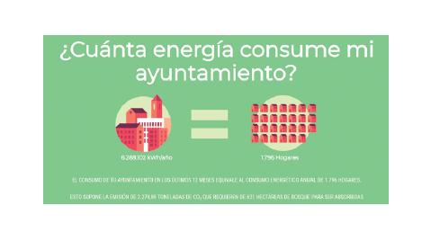 Portal_Energetico_Alcudia