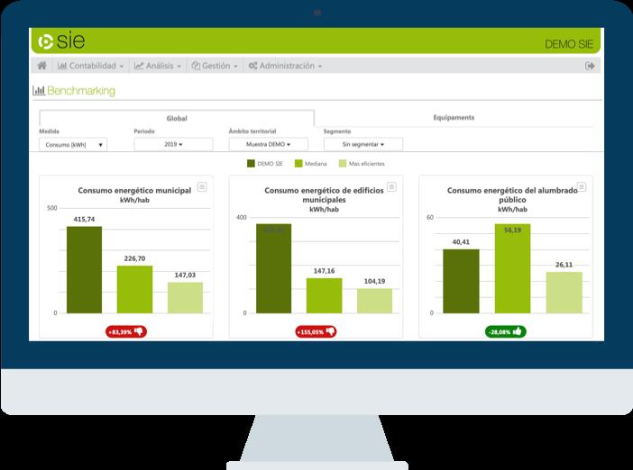 Software de gestión energética SIE